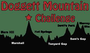 Hot Doggert Challenge
